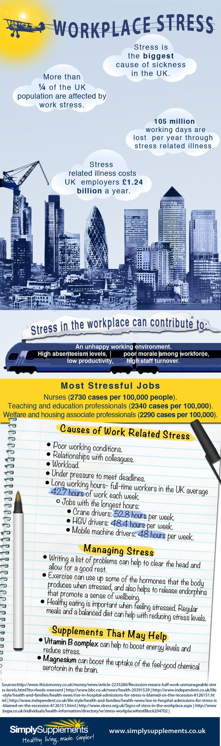 Find out the facts about workplace stress in the UK and the steps you can take to better manage stress.