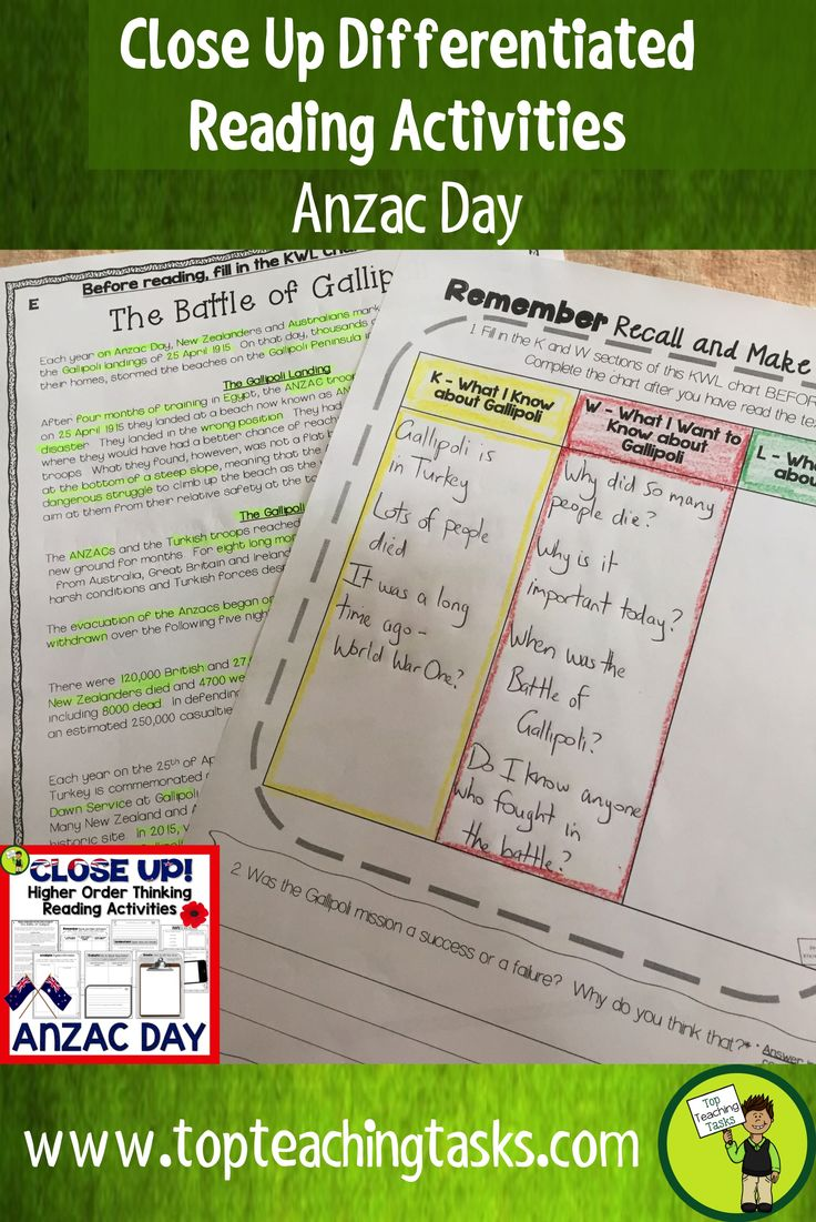 This Anzac Day differentiated reading comprehension resource includes four Year Five and Year Six non-fiction passages with six engaging text dependent higher order thinking tasks - perfect for close reading in the classroom! These print and go worksheets link directly to the New Zealand Curriculum, Level Three. Learn more about Anzac day's history and how it is marked and remembered today.