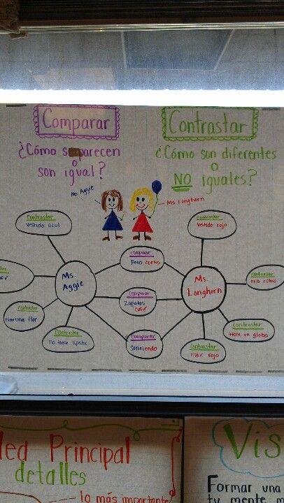 Compara y contrastar spanish anchor charts