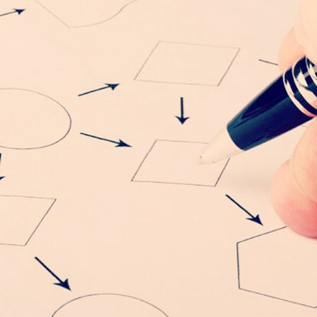 #ideassoneventos #comunicación #comunicaciónempresarial #comunicacióninterna #comunicaciónexterna #planestratégicodecomunicación #plandecomunicaciónempresarial #propósitosdelplandecomunicación #comomejorarlacomunicaciónempresarial