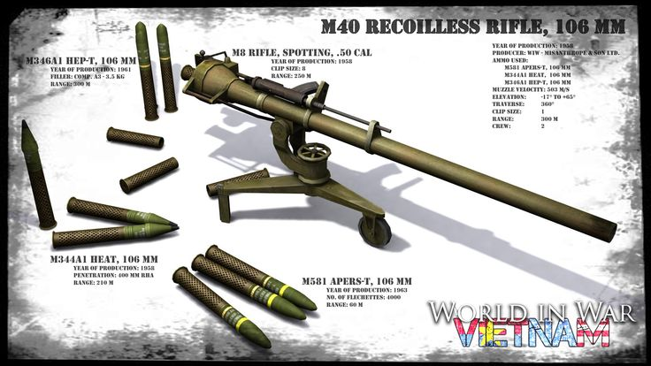 m40 recoilless rifle - Google Search