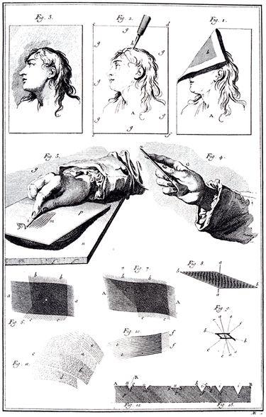 """Gravura em metal – Representação da técnica de gravura em metal para a """"Encyclopédie"""" de Diderot, gravura em metal, 1760"""
