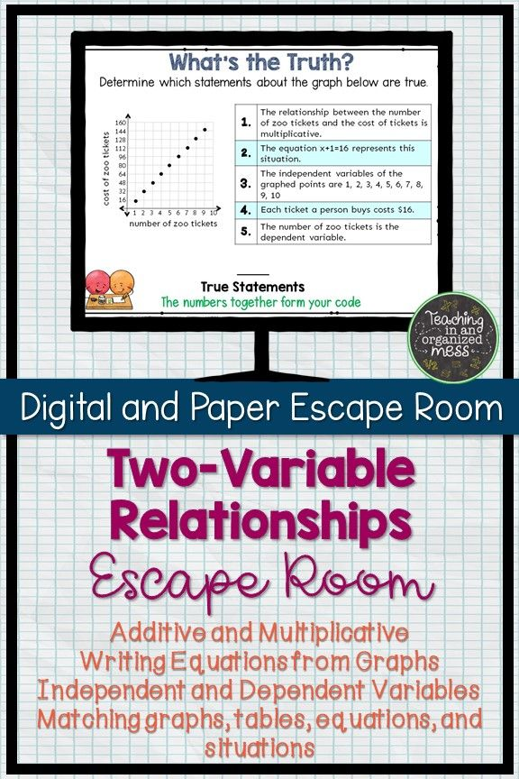 Two Variable Relationships Escape Room In 2020 Writing Equations Variables Math Concepts