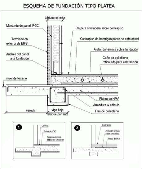 Steel Frame de Casas de Acero 2