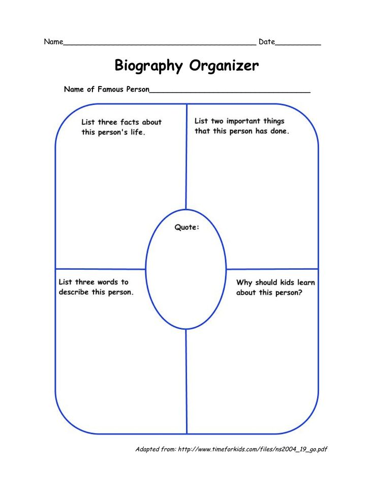 biography book report graphic organizer Graphic organizer links - links to a large number of graphic organizers provided by vermilion parish school board in abbeville, la - second page of links from the same school system graphic organizer templates - use these graphic organizer templates with your class using a given story.