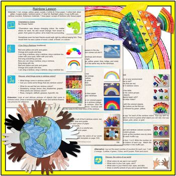 Explore Rainbow Colors, it's 31 complete lessons for classroom and homeschool teachers! Each lesson offers multiple activities that can be explored daily or customized to create a weekly curriculum!Explore Rainbow Colors is a combination of Explore Primary Colors (15 Lessons) and Explore Secondary Colors (15 Lessons).