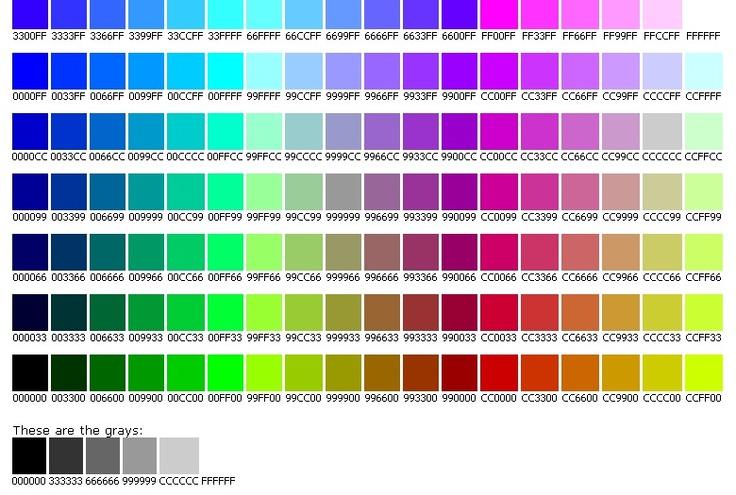 HTML Easy Web Safe Color Chart • http//www.htmliseasy