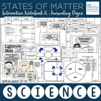 States of matter journaling and interactive notebook pages for third through fifth grades. TIncludes, vocabulary and concept development activity pages/graphic organizers, observation pages, a simple experiment/activity that demonstrates changes in matter, and materials for two mini-bulletin boards.