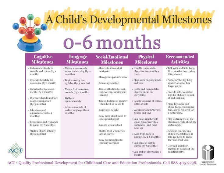 Developmental milestones macobgyn macpeds milestones for 9 month baby development
