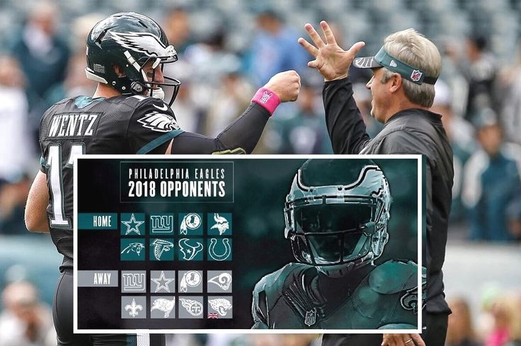 Way too early 2018 record predictions? - Home: Cowboys Giants Redskins Vikings Panthers Falcons Texans Colts - Away: Cowboys Giants Redskins Rams Saints Buccaneers Titans Jaguars (London) ______________________________________________  Via: @eagles_everything  Follow us for daily pics! #eagles #flyeaglesfly #philadelphiaeagles