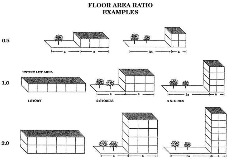 Les 25 Meilleures Id Es De La Cat Gorie Floor Area Ratio