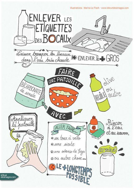 recette pour enlever la colle des bocaux: