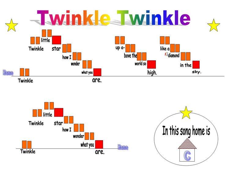 Twinkle+Twinkle+Answer+Sheet.JPG (1142×857)
