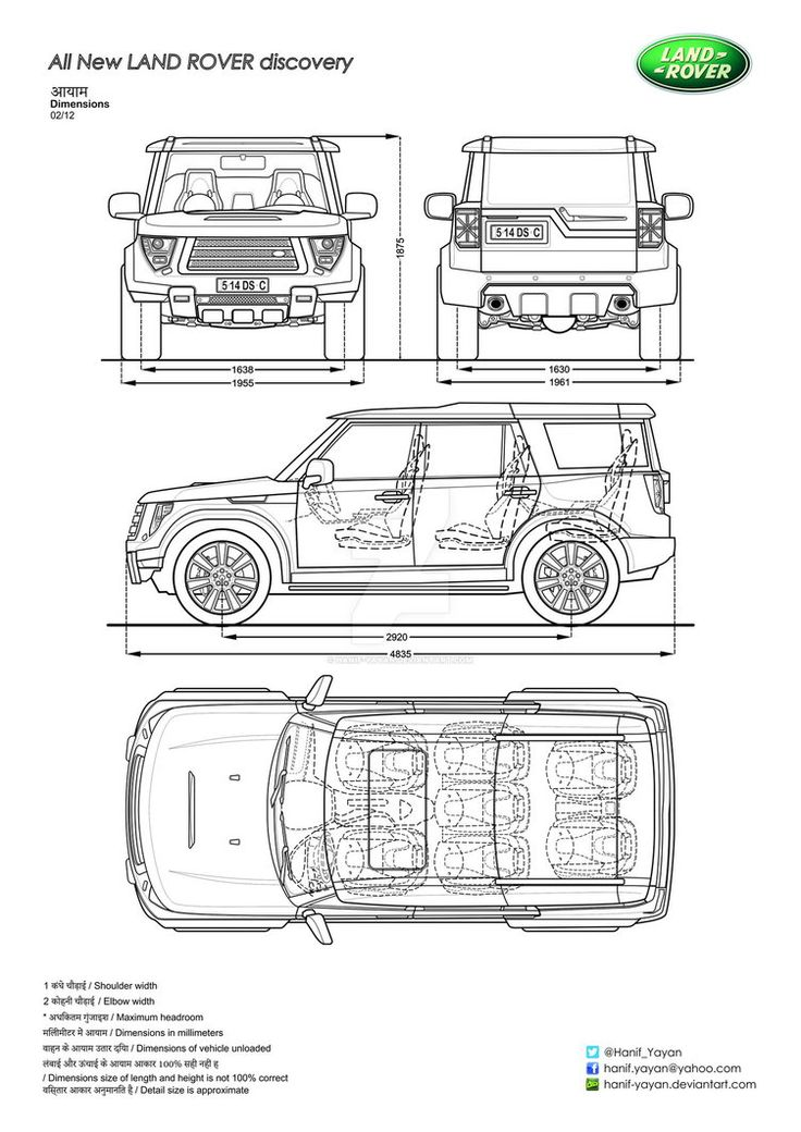 all new land rover discovery blueprints by hanif yayan