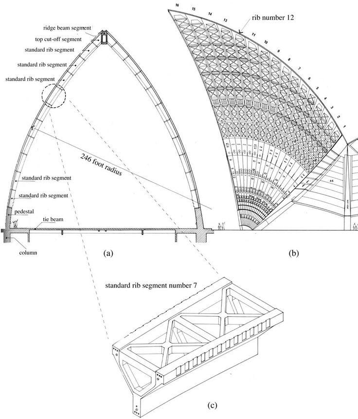 337 Best Architecture