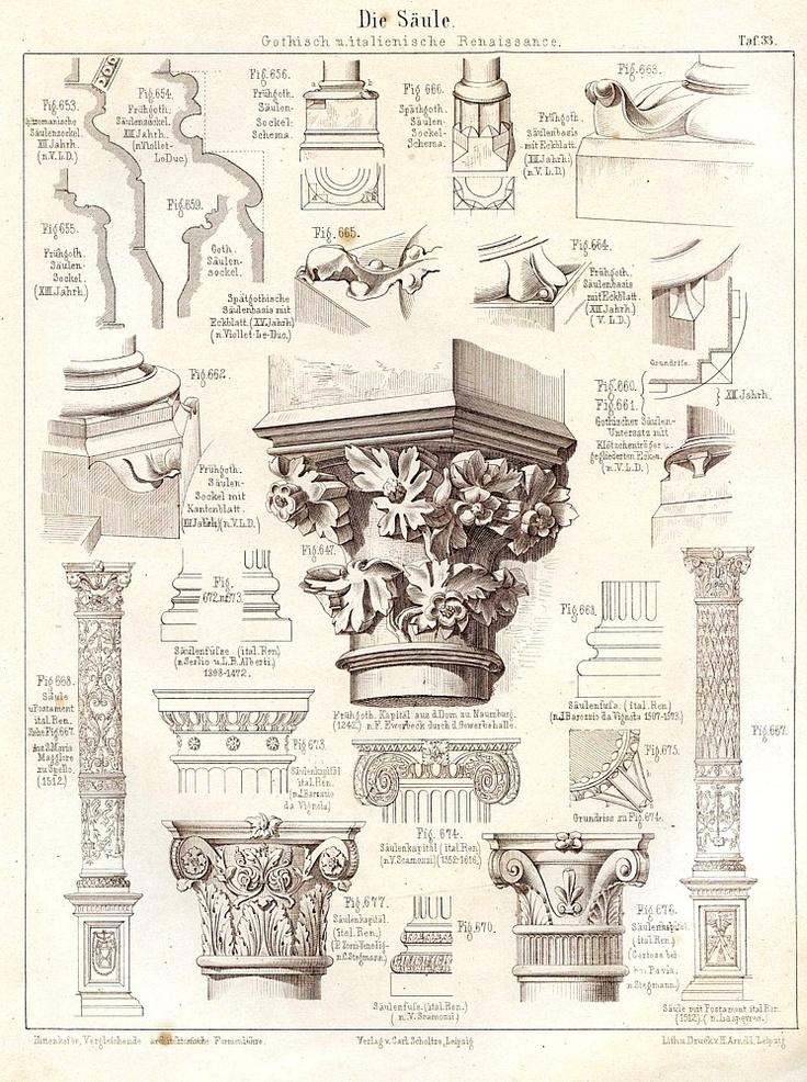 Architektur Baustil 01 Säule Gothische Und Itaielische Renaissance