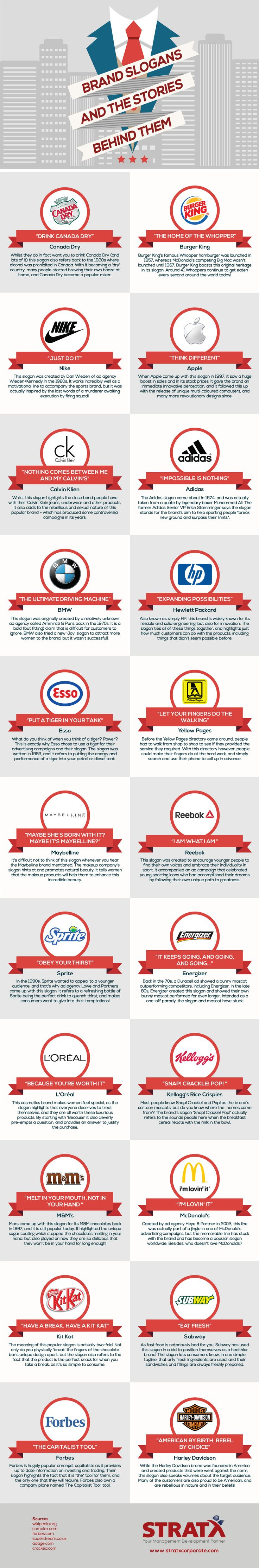 Brand Slogans and the Stories Behind Them #infographic #Branding #Business #Marketing