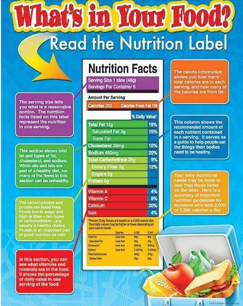 775 Best Healthy Charts Images On Pinterest | Health Tips, Healthy