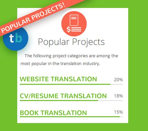 10 best Translation Jobs images on Pinterest Free quotes, Project - best of russian birth certificate translation sample