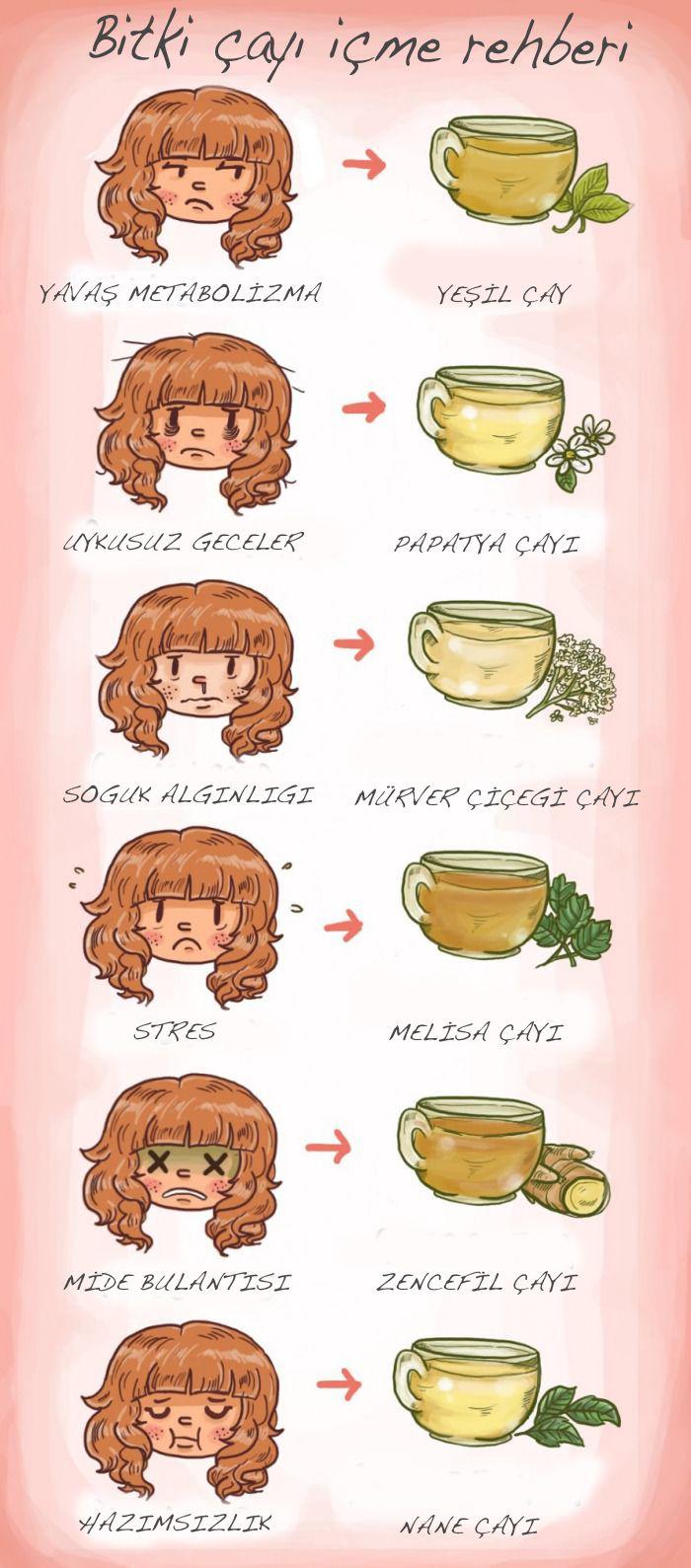 Hangi bitki çayı neye iyi gelir? Neden organik çay? http://www.yesilist.com/cms.php?u=neden-organik-cay&id=334