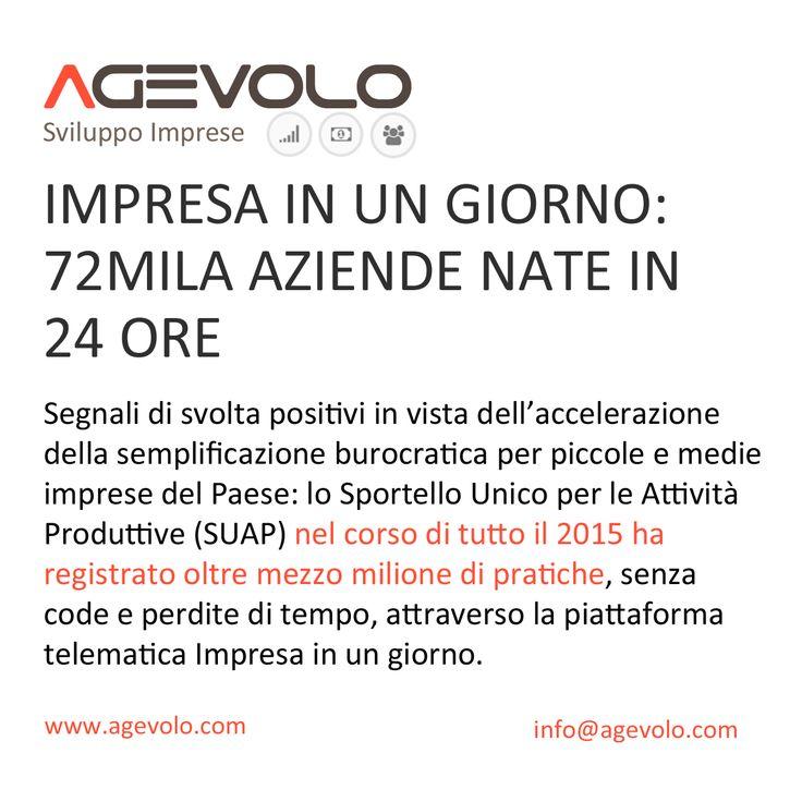 #impresainungiorno #piattaformatelematica #agevolo http://www.agevolo.com/it/?p=1576
