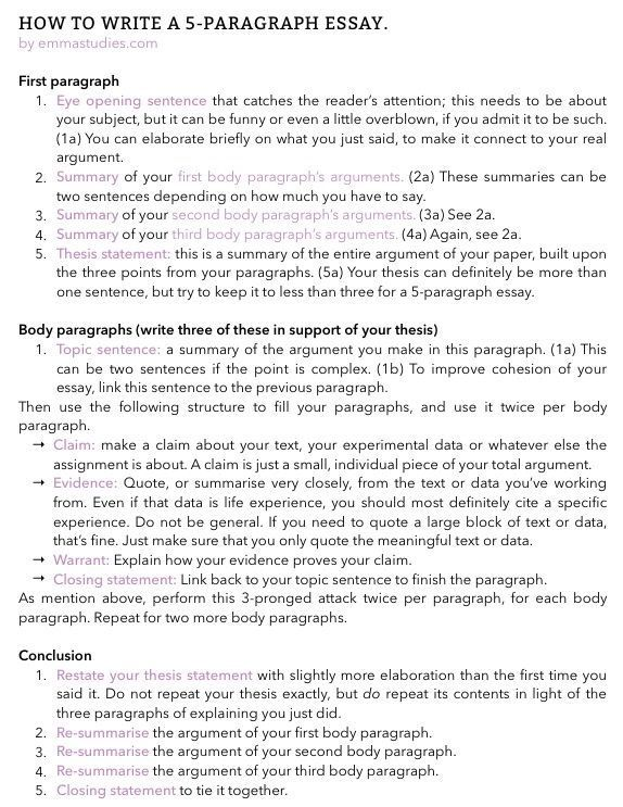 How To Write A 5 Paragraph Essay Pin For Later Dbq Cite Website In An Es 2021 Writing Tip Skill Graphic Organizer Elementary Format Pdf Five Topic