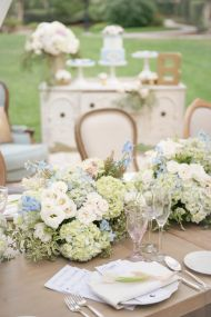 This shower embodies all things Spring and as I stare out my window at 7 foot snow drifts, this is exactly what I need to get me to March 20 when it is officially springtime. Feast your eyes on a gorgeous french inspired celebration for a sweet baby boy on the way crafted byA Good […]