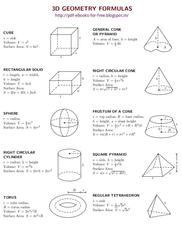 Image result for basic geometry formulas math pinterest image result for basic geometry formulas fandeluxe Choice Image
