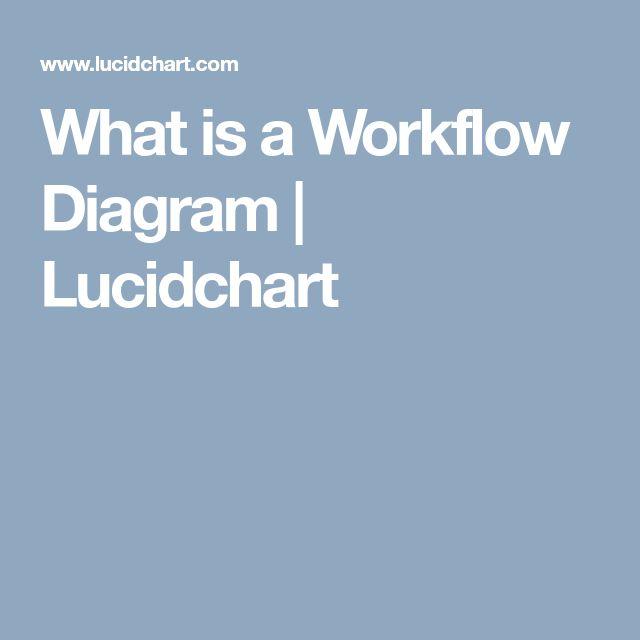 best 25 workflow diagram ideas on pinterest process