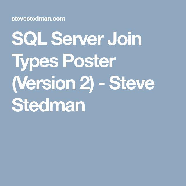 SQL Server Join Types Poster (Version 2) - Steve Stedman