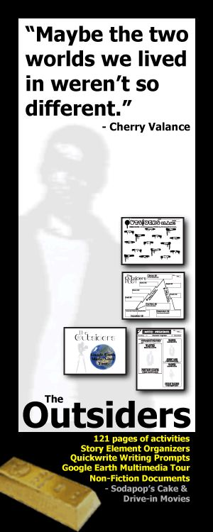the character and plot development in s e hintons the outsiders Survival guide a study guide for s e hintons the outsiders a study  to character expression viporbit for ipad  template line plot in decimal place value chart.