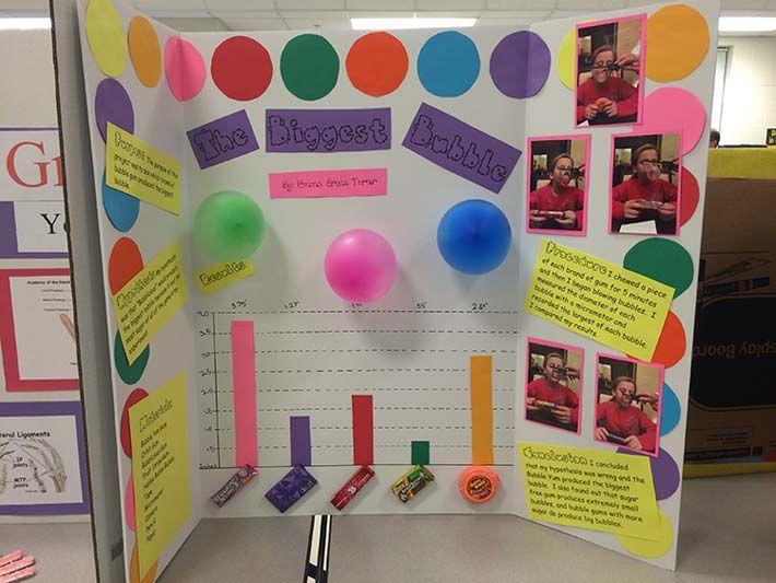 75+ Science Fair Project Ideas -   Grant   Science fair ...