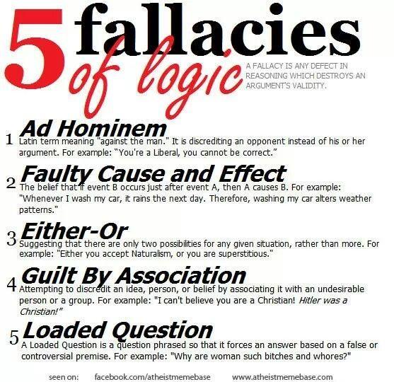 Logical fallacy-would chuck fallacy?