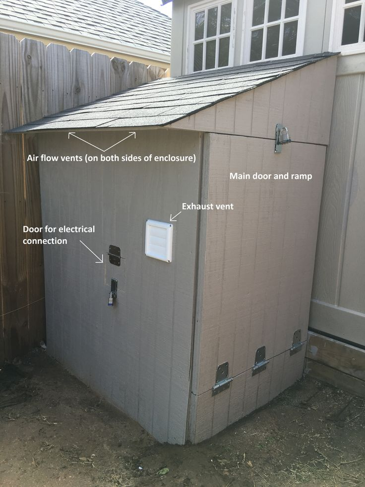 Garage Enclosure Plans : Best generator cover images on pinterest