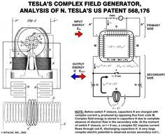 tesla electric car diagram fossil fuel vs electric car diagram wiring diagram odicis org