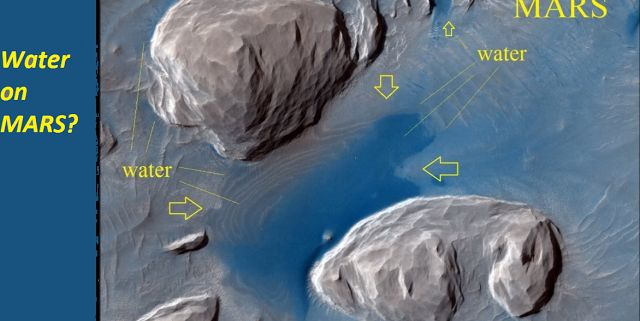 AWAKENING FOR ALL: Water on Mars (video)
