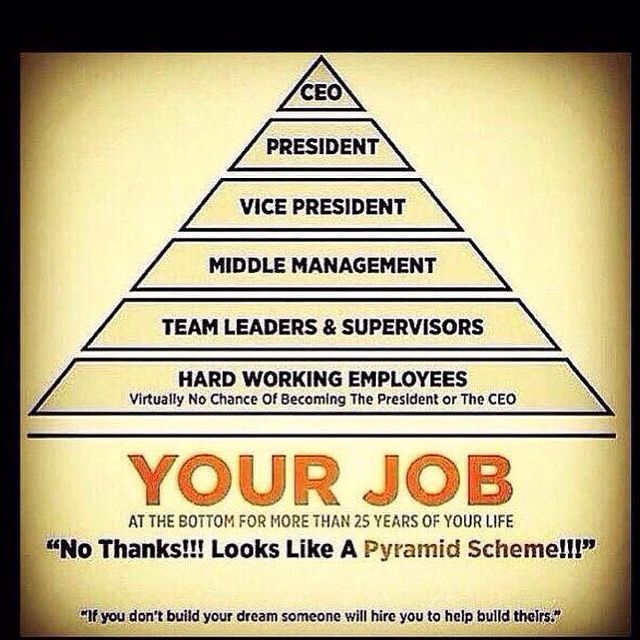 which is more appealing  a job or a linear income