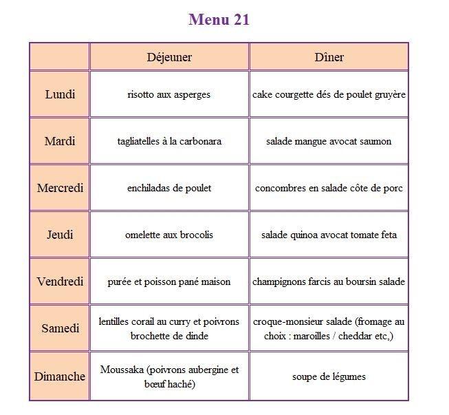 Idée De Menu Simple Menu de la semaine 21 : idées repas simples et rapides (ou pas
