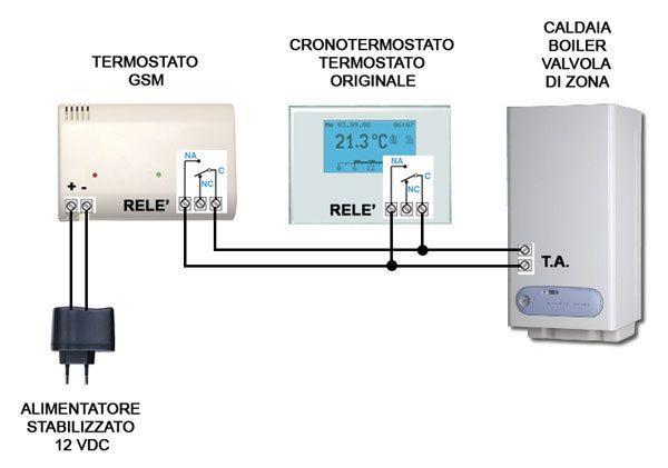 Schema Elettrico Termostato Ambiente : Best termostati gsm images on pinterest consumer