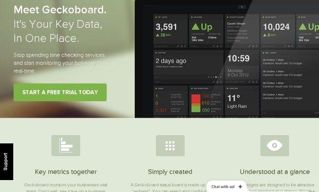 30+ Best Flat Web Design Examples