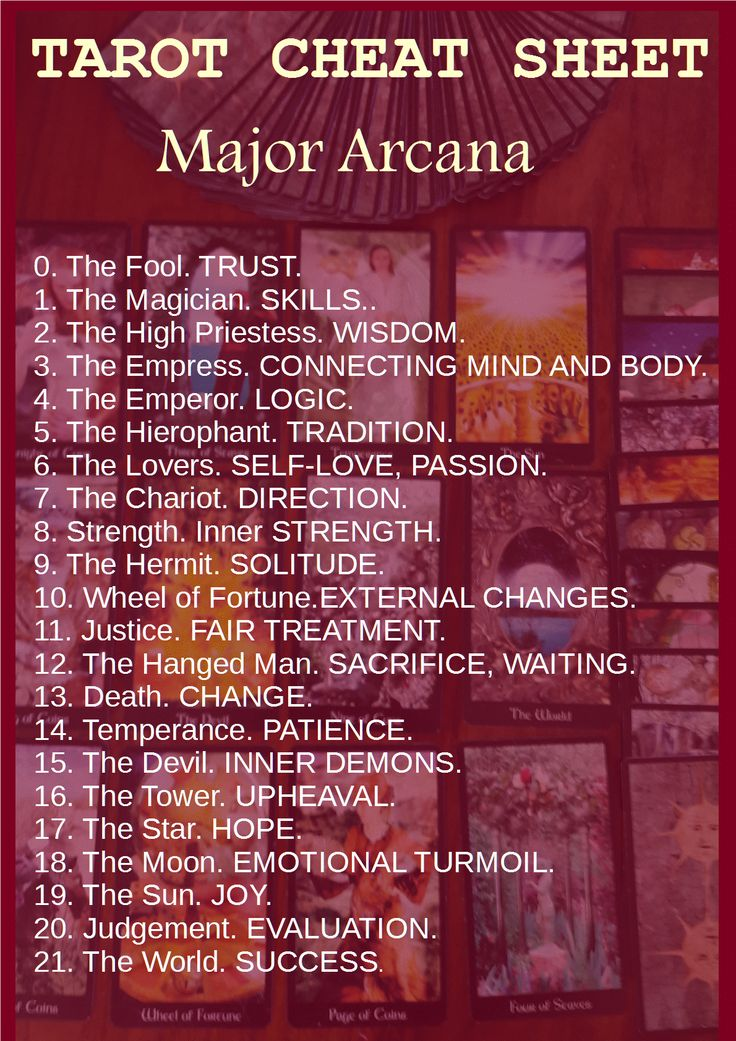 Best 25+ Tarot Spreads Ideas On Pinterest