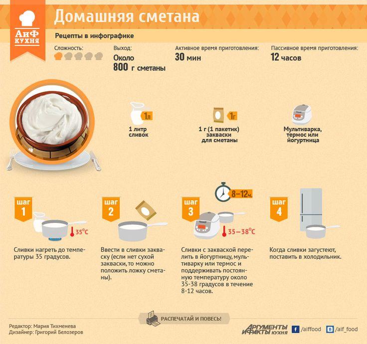 Как приготовить сметану - Рецепты в инфографике - Кухня - Аргументы и Факты