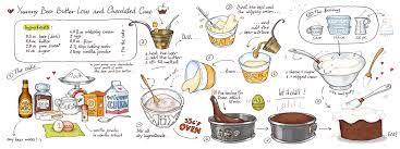 Resultado de imagen para recetas dibujadas