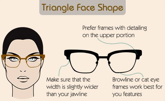 Eyeglass frames for triangle shape