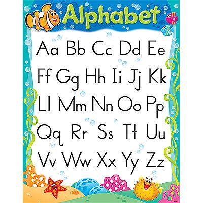Best 25+ Alphabet charts ideas on Pinterest P alphabet, Monogram - military alphabet chart