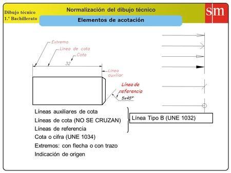 Elementos De Acotacion Tecnicas De Dibujo Lineas De Referencia Elementos