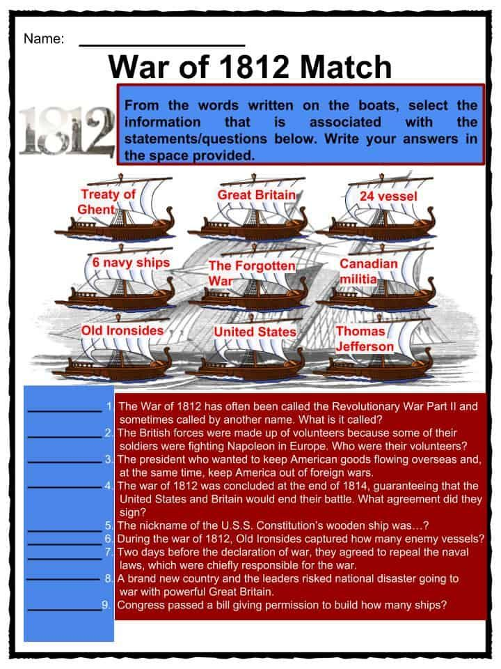 War Of 1812 Facts Information Worksheets For Kids With Images
