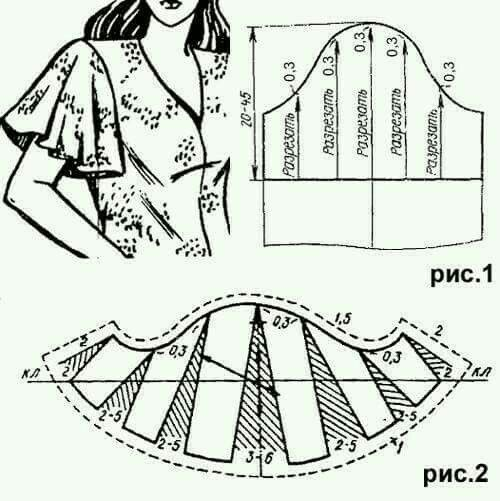 adding sleeves to a shirt or dress