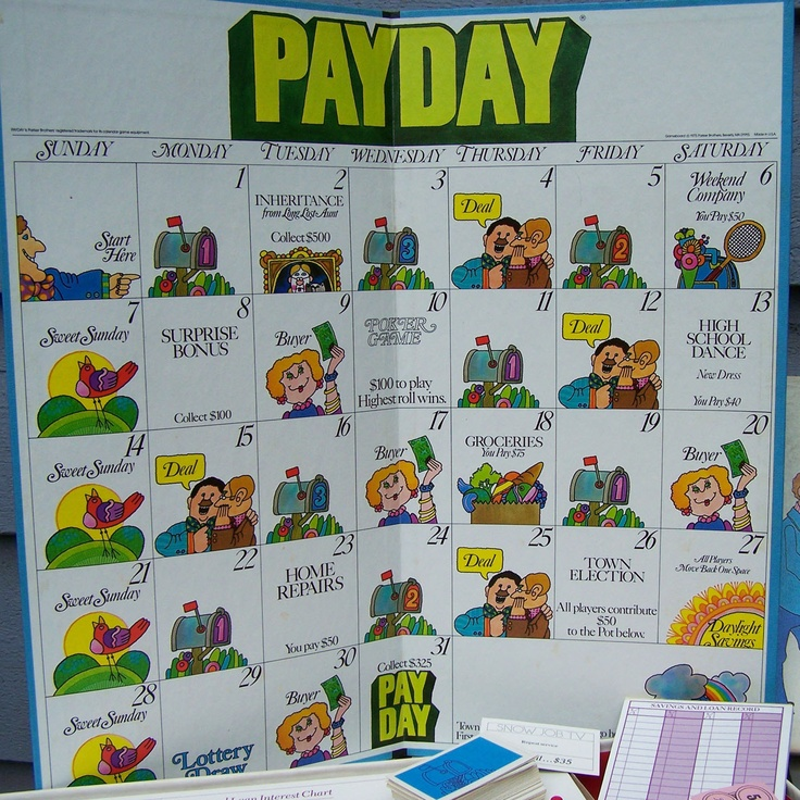 Played this all of the time.     Vintage 1975 Payday Game,  Parker Bros.