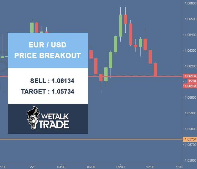 Live Forex Quotes Currency Exchange Rates Widget